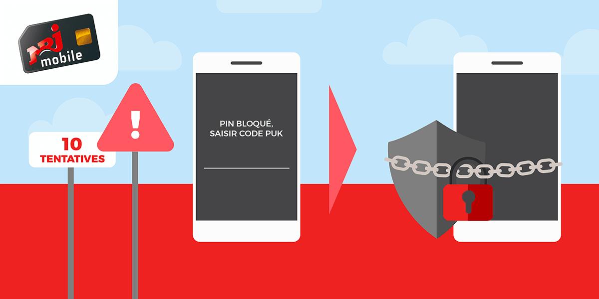 NRJ Mobile conditions d'utilisation du code PUK.