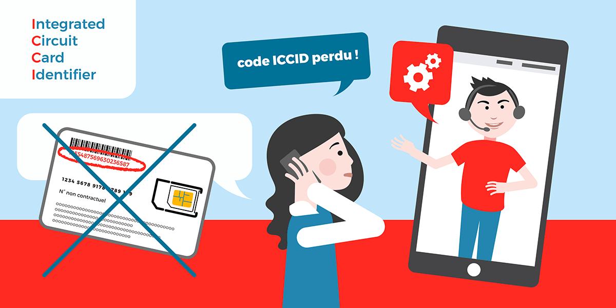 Code ICCID perdu que faire.
