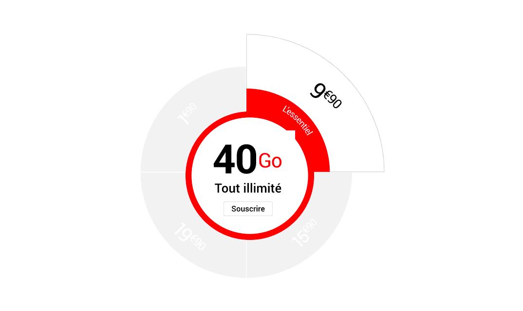 forfait pas cher 40 Go