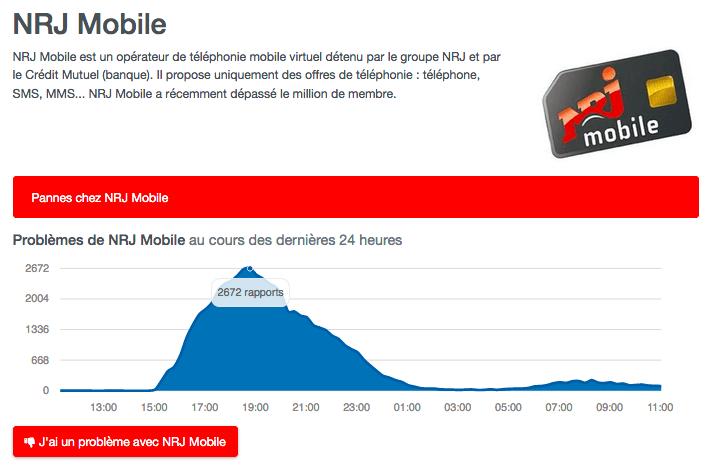 Down Detector NRJ Mobile