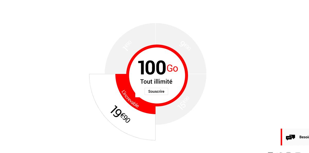 Le forfait 100 Go commercialisé par Cdiscount Mobile