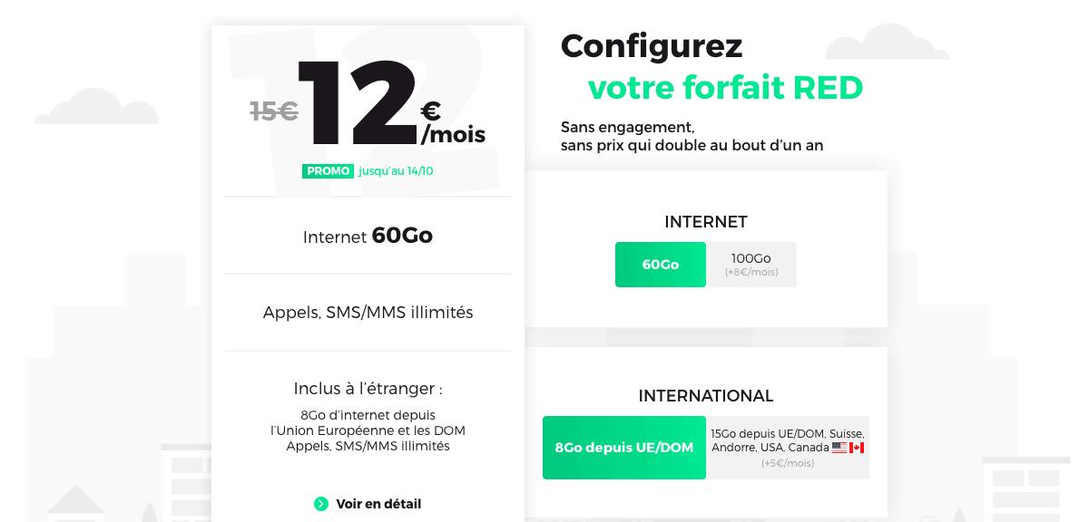 La promotion RED by SFR pour un forfait 60 Go