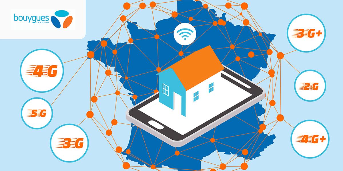 Les réseaux Bouygues Telecom.