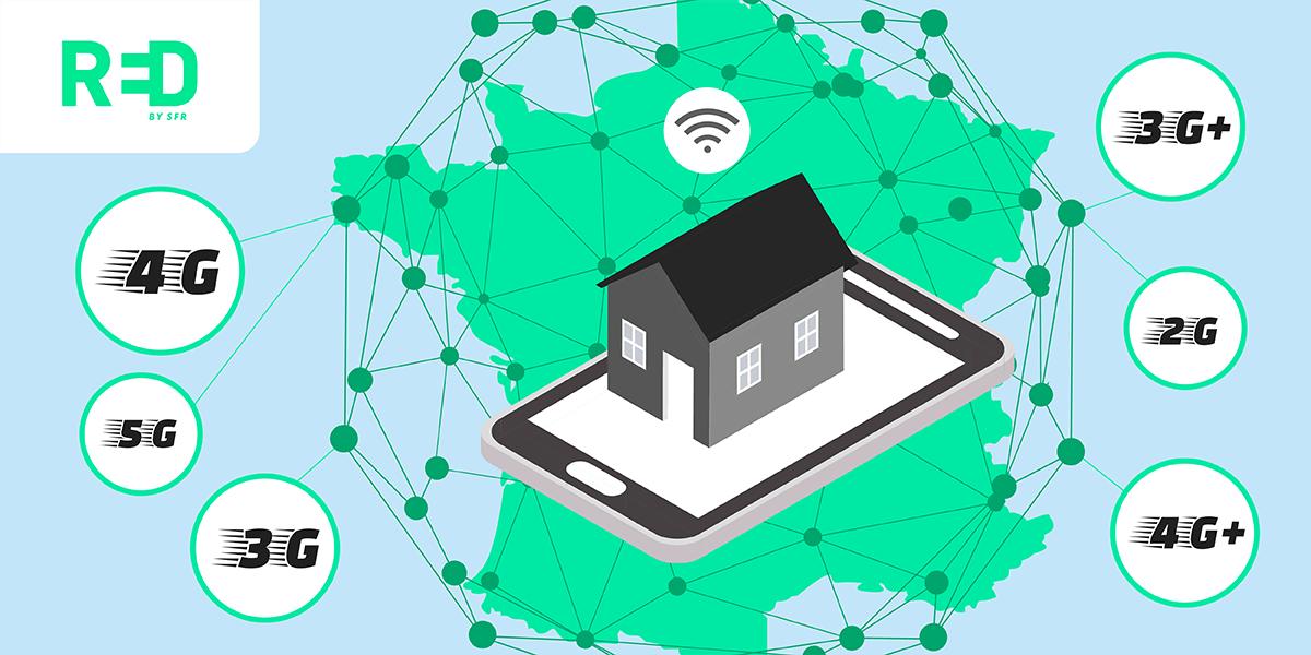 La qualité des réseaux mobiles RED by SFR.