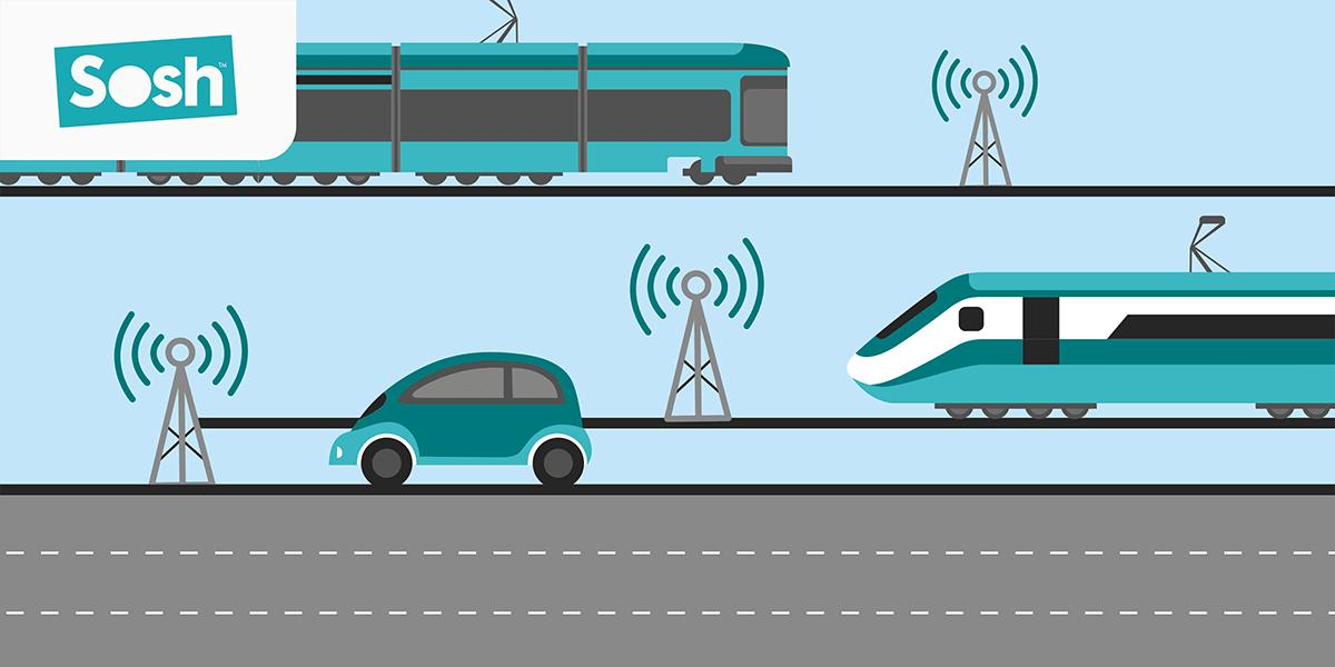 Sosh qualité du réseau mobile transports.
