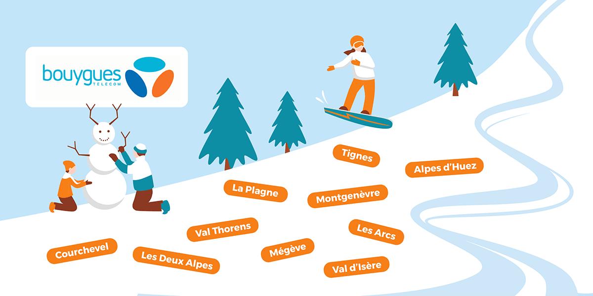 Bouygues Telecom couverture réseau au ski.