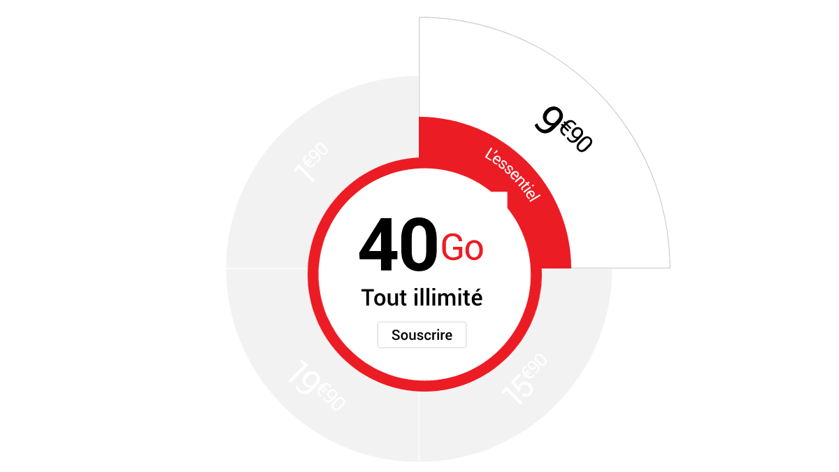Forfait 40 Go pas cher Syma Mobile.