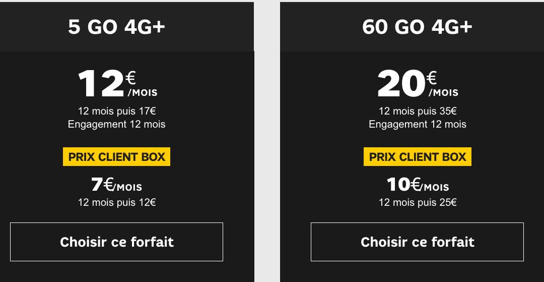 SFR Forfait 4G pas cher.