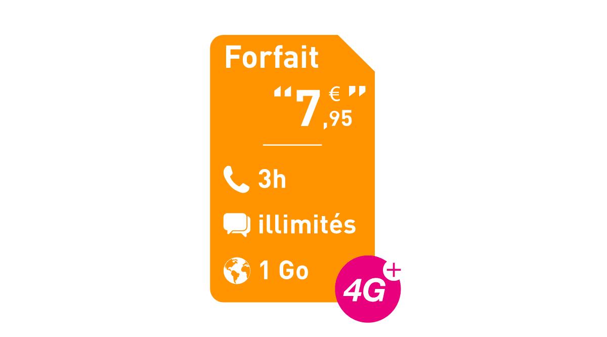 Le forfait 1 Go de Reglo Mobile