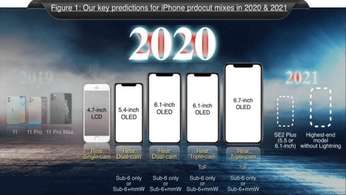 La nouvelle gamme iPhone de 2020 sera optimisée pour la 5G.