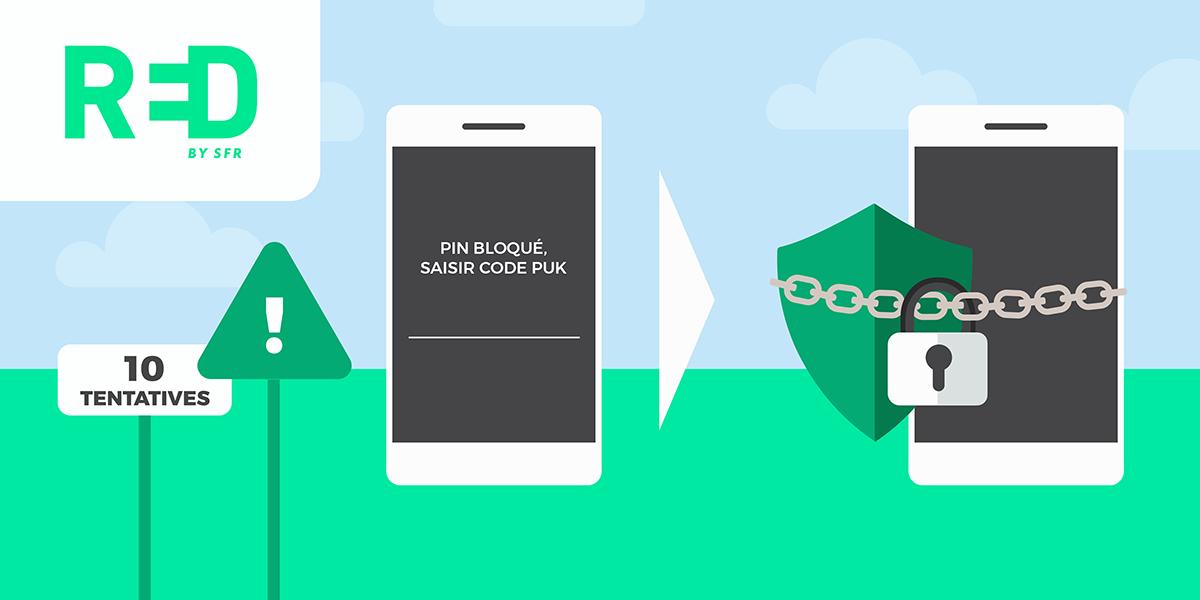 Les précautions d'utilisation du code PUK.