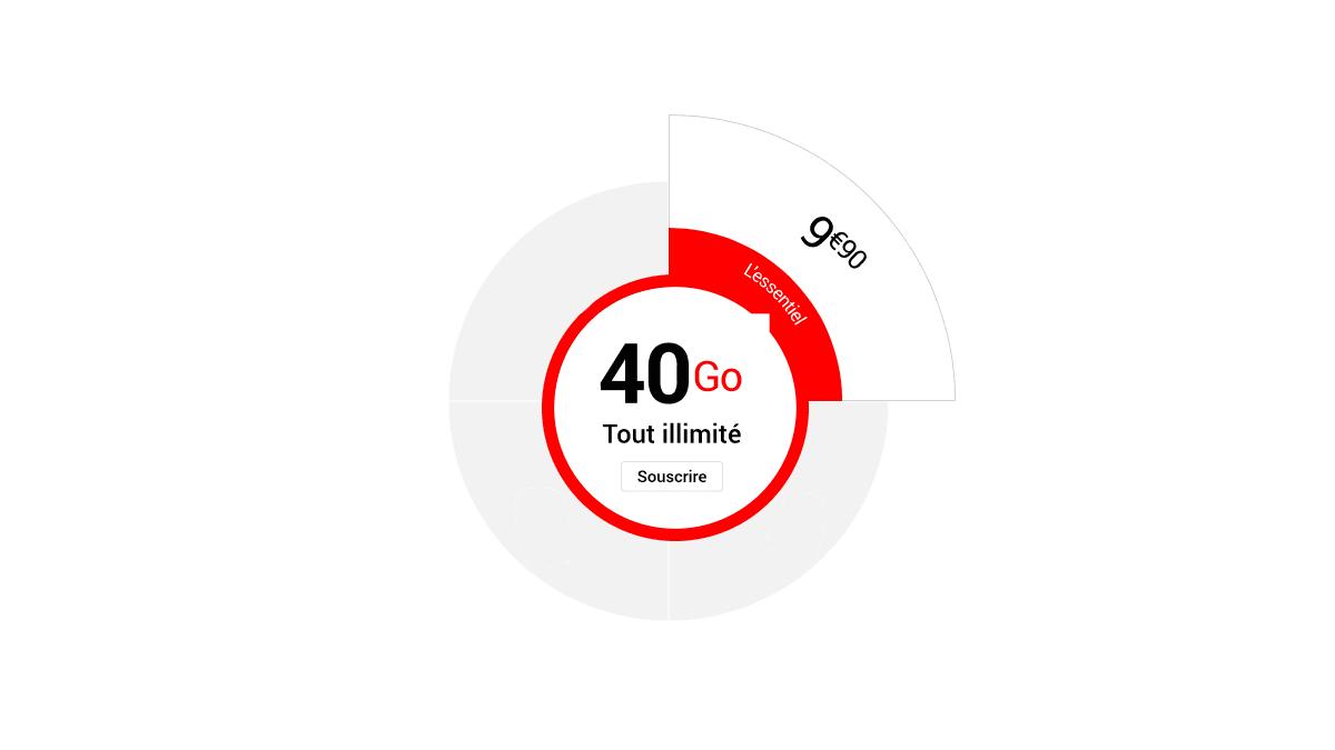 Chez Syma Mobile, le forfait essentiel 40 Go est à 9,99€.