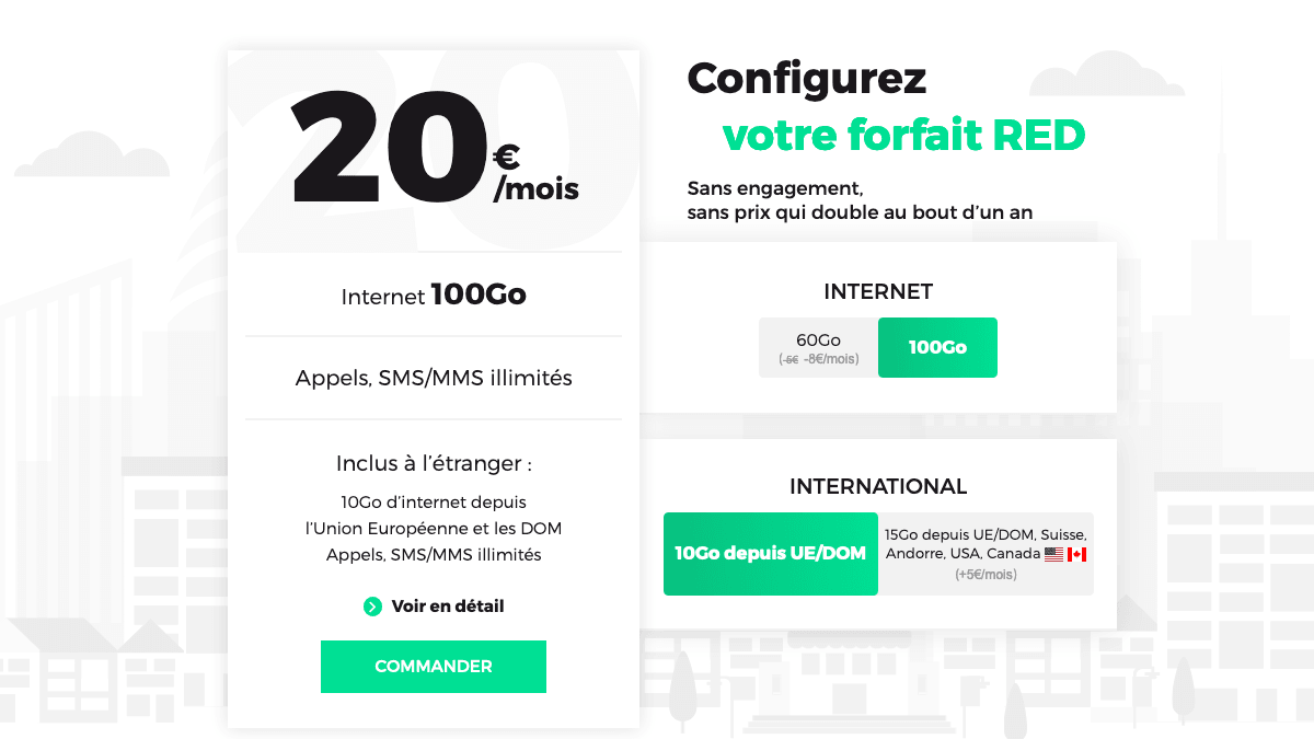 RED by SFR promo forfait 4G.