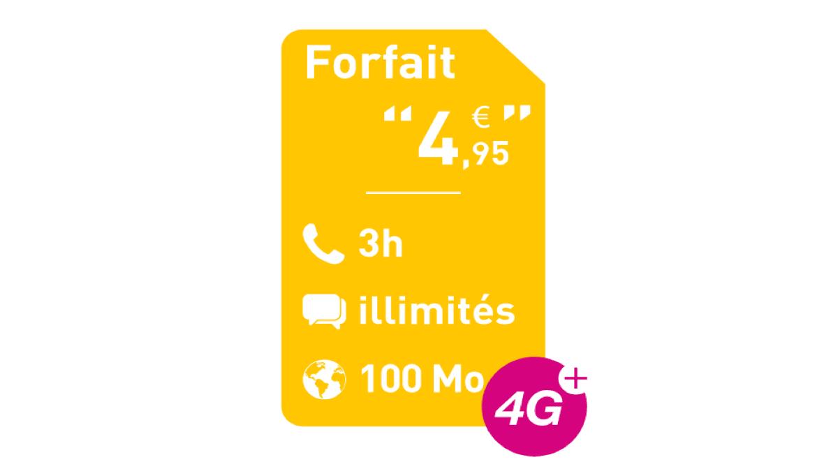 Le forfait 5€ de Réglo Mobile