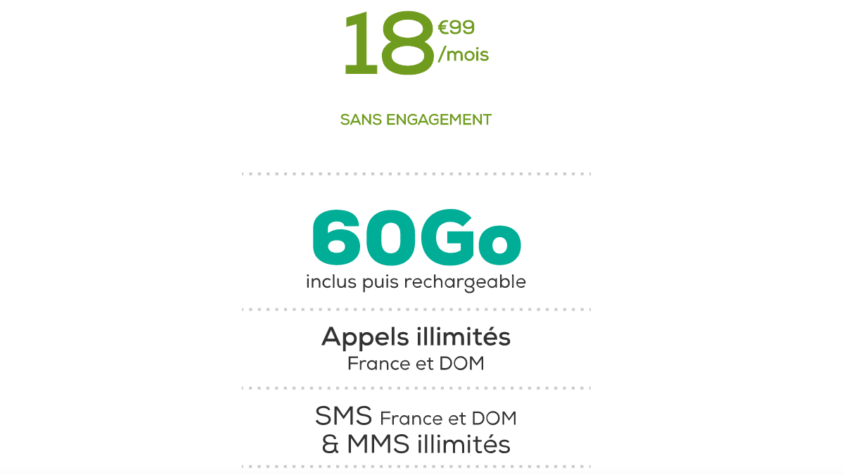 Le forfait 60 Go commercialisé par La Poste Mobile