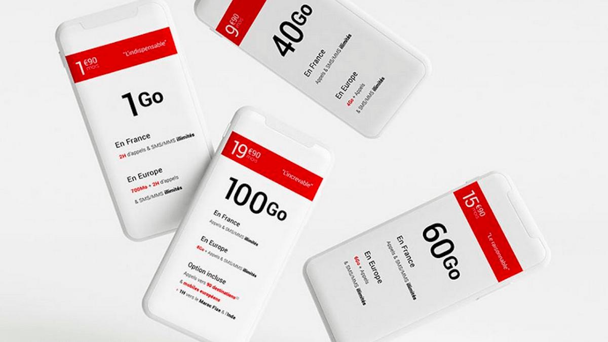 Syma Mobile propose des forfaits pas chers pour des besoins différents en terme de data