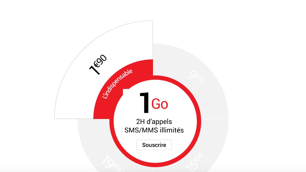 Un des forfaits les moins chers de Syma Mobile