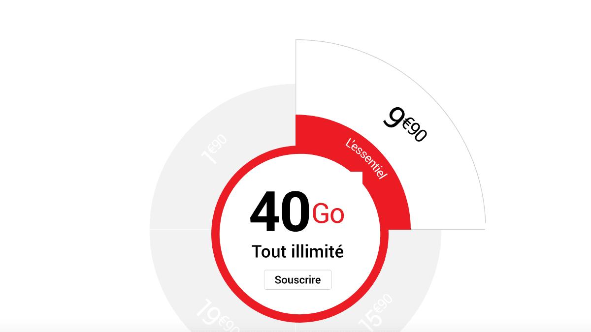 L'un des forfaits 4G de Syma Mobile à 40 Go de data
