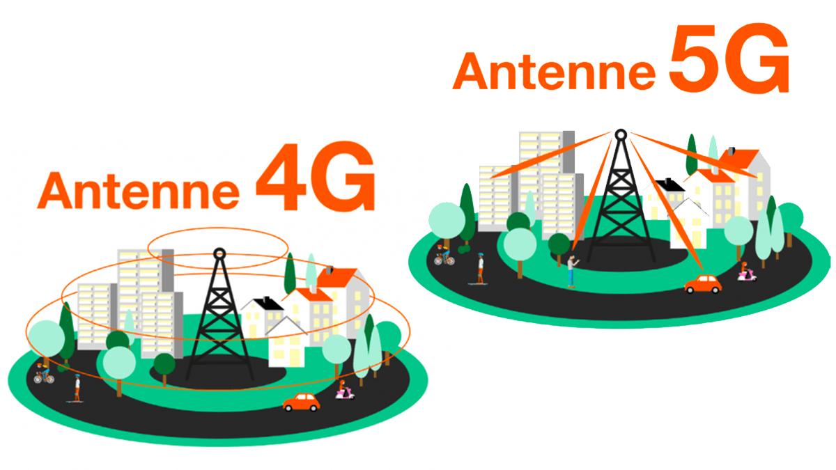 Antennes 5G plus puissantes.