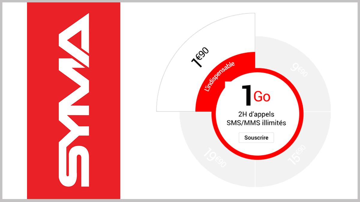 Syma Mobile à moins de 2€/mois