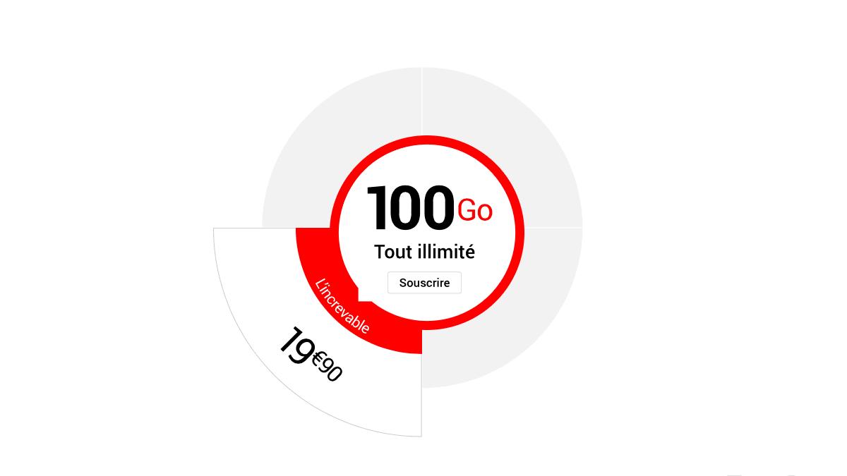 Pour Syma Mobile, un forfait 100 Go c'est à 19,90€ et sans engagement