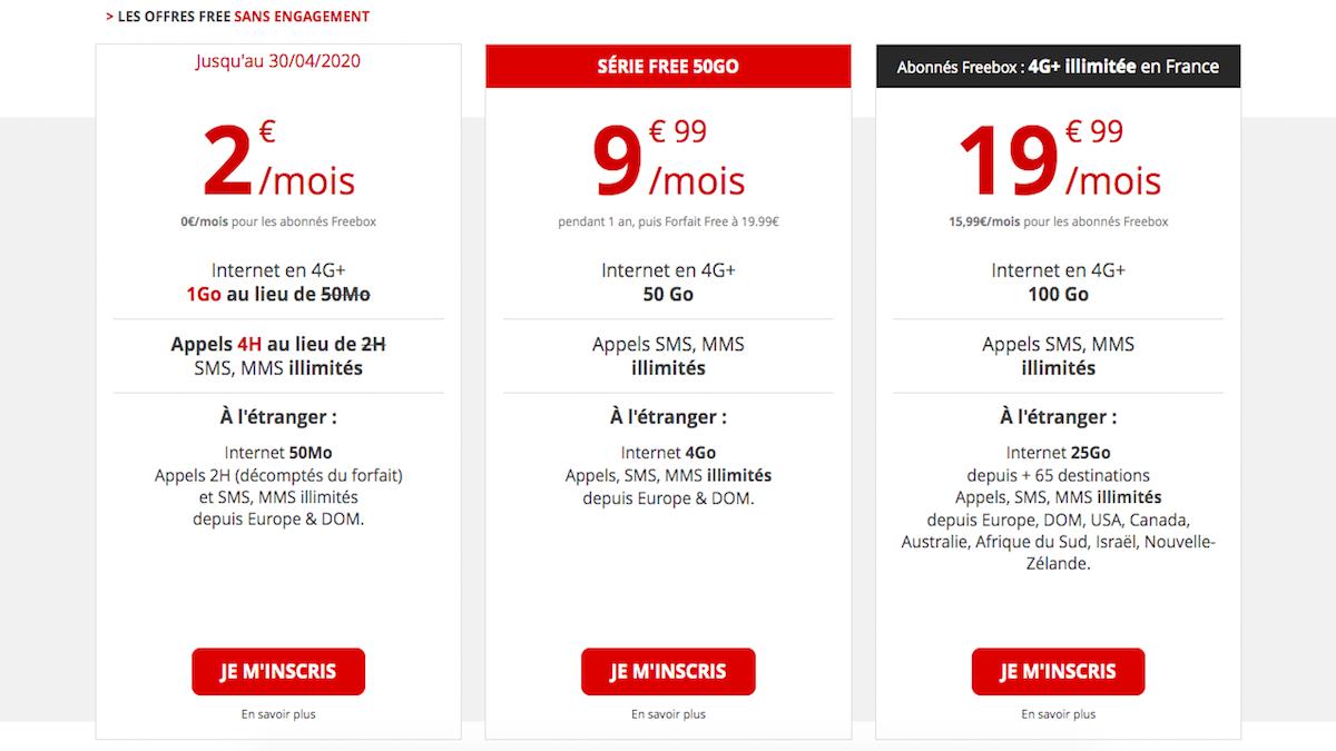 Forfait free mobile à 2€