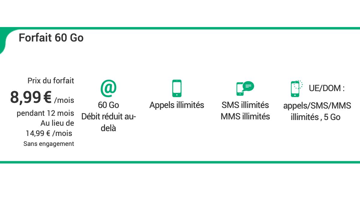Auchan Telecom propose un forfait en promo avec 60 Go data.