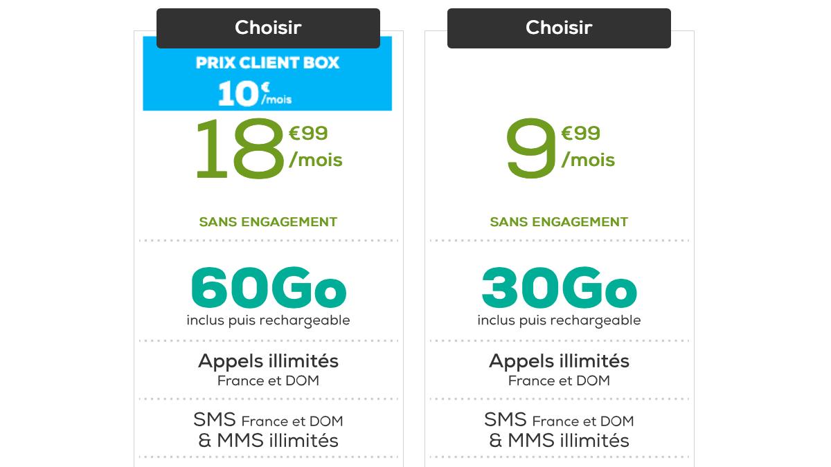 Le forfait 60 Go de La Poste Mobile : un forfait pas cher à 10€ par mois.