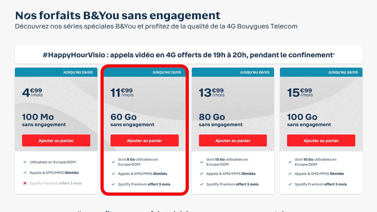 forfaits 4G à moins de 15€ B&YOU