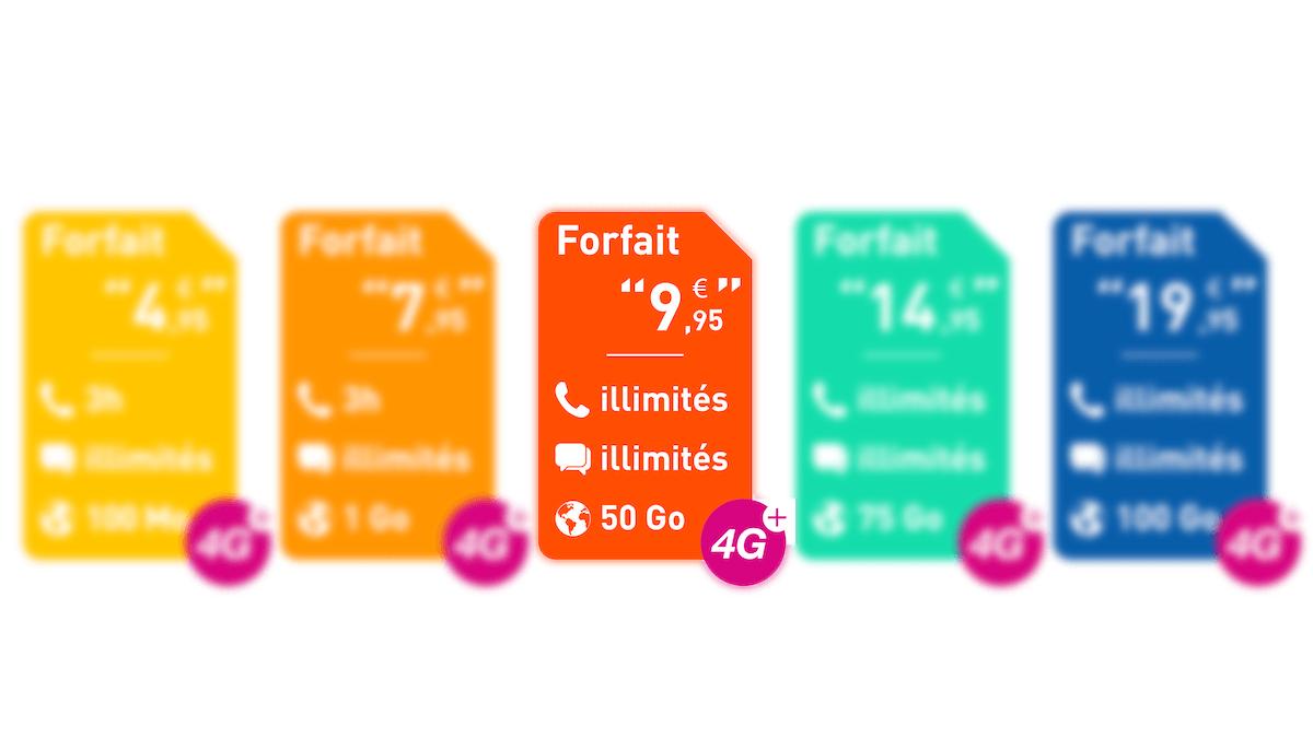 Le forfait 50 Go de Reglo Mobile à moins de 10€