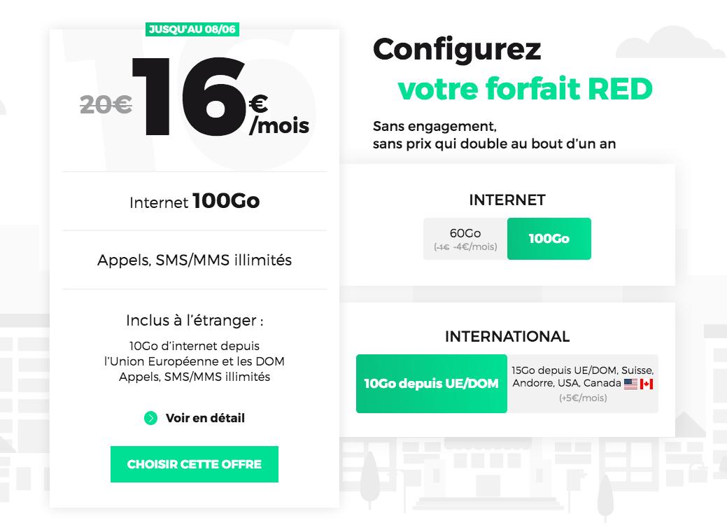 le forfait 4G 100 Go de RED by SFR