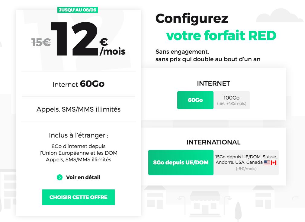 le forfait 4G 60 Go de RED by SFR
