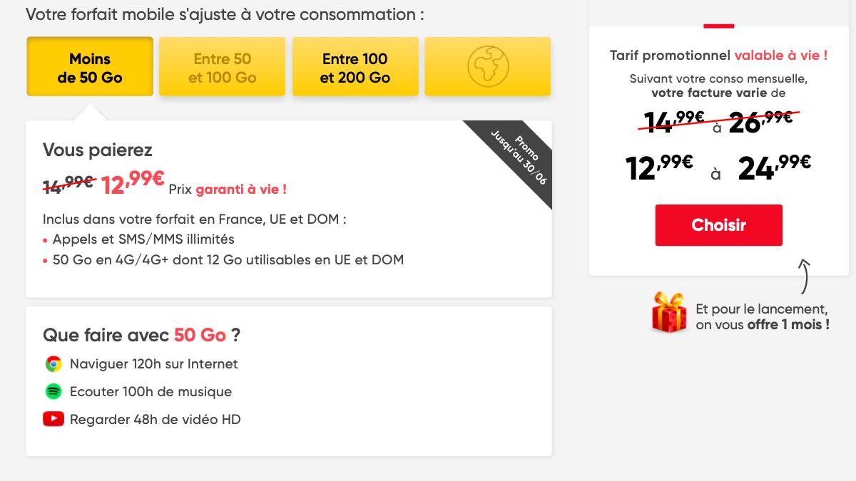 La Giga Série en promo de Prixtel monte jusqu'à 200 Go de data.