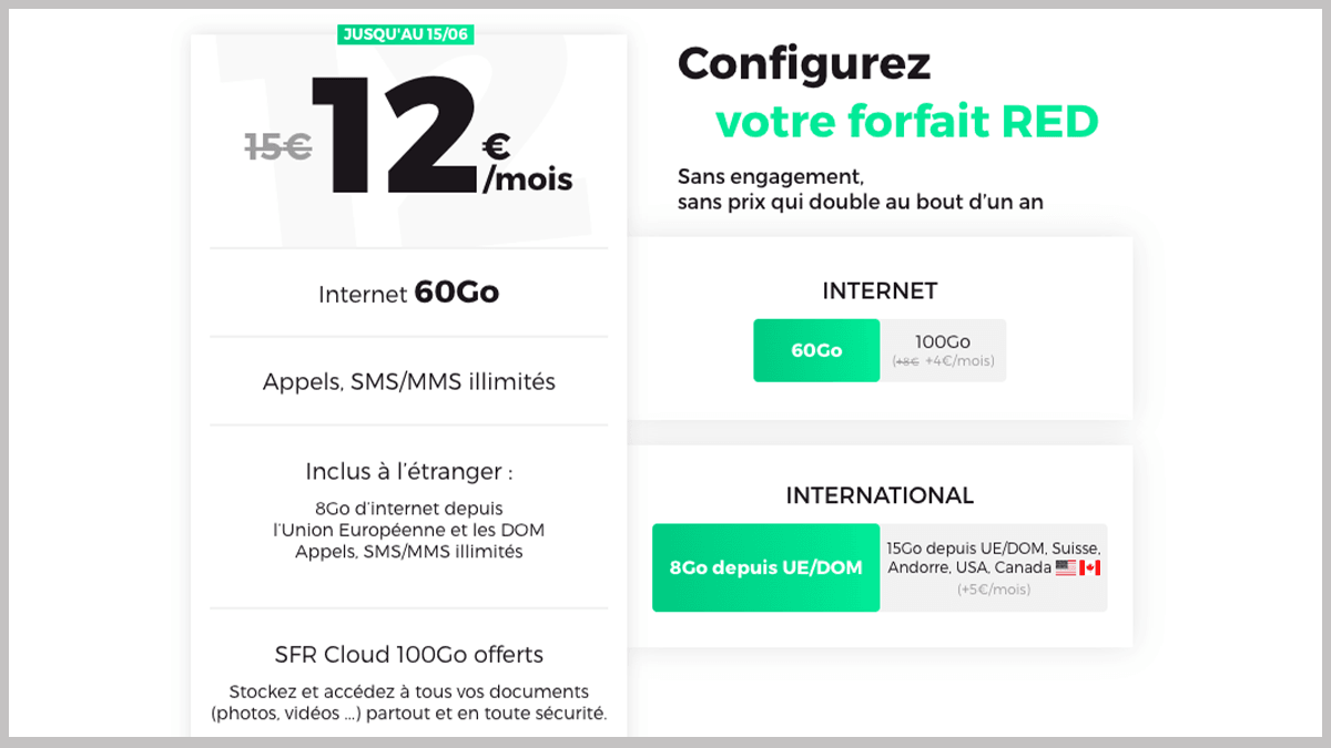 Forfait RED by SFR avec options