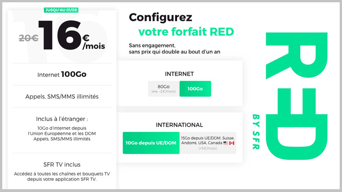 Option bonus avec RED by SFR