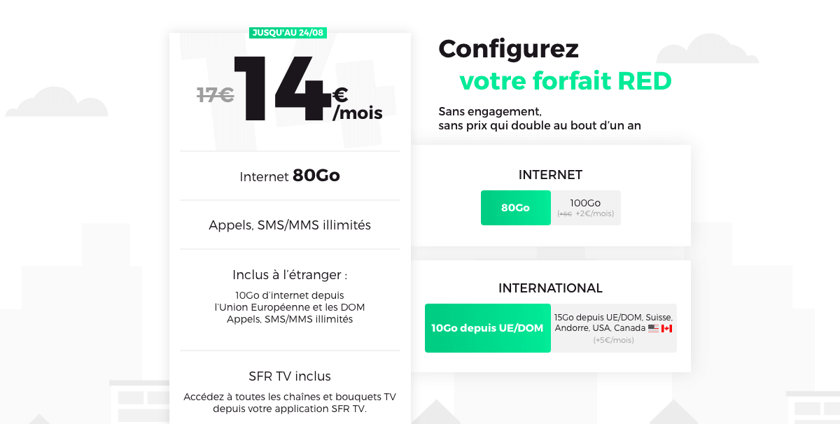 Forfait mobile 4G RED by SFR