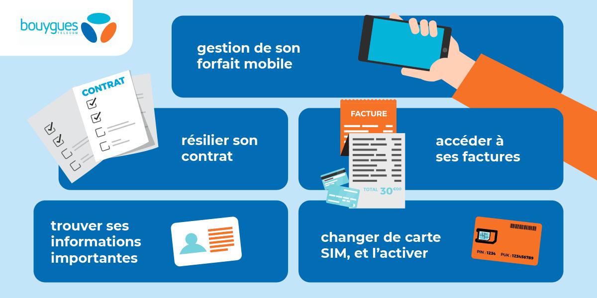 Les différentes fonctionnalités de l'espace client Bouygues Telecom