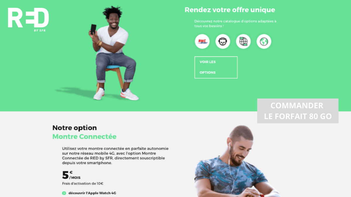 Options du forfait 80 GO RED by SFR