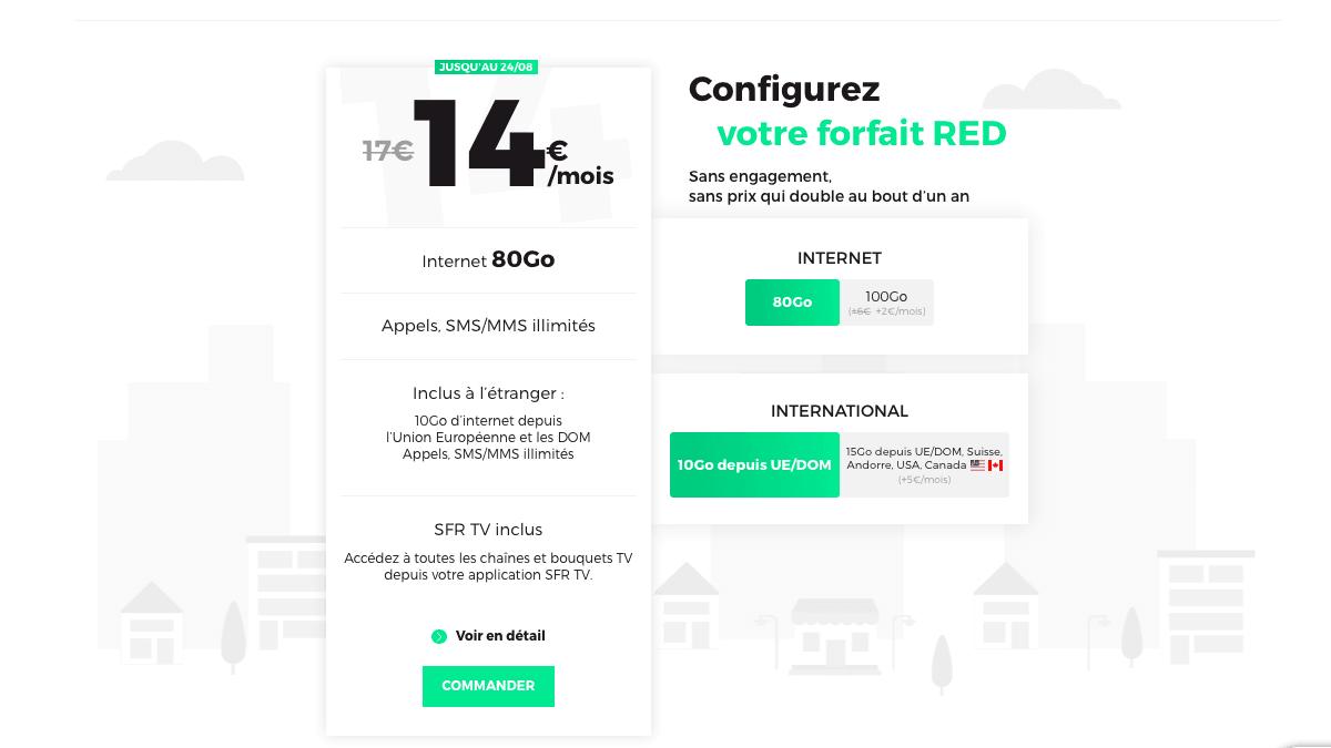 Le forfait RED : 14€ par mois pour 80 Go de données mobiles.