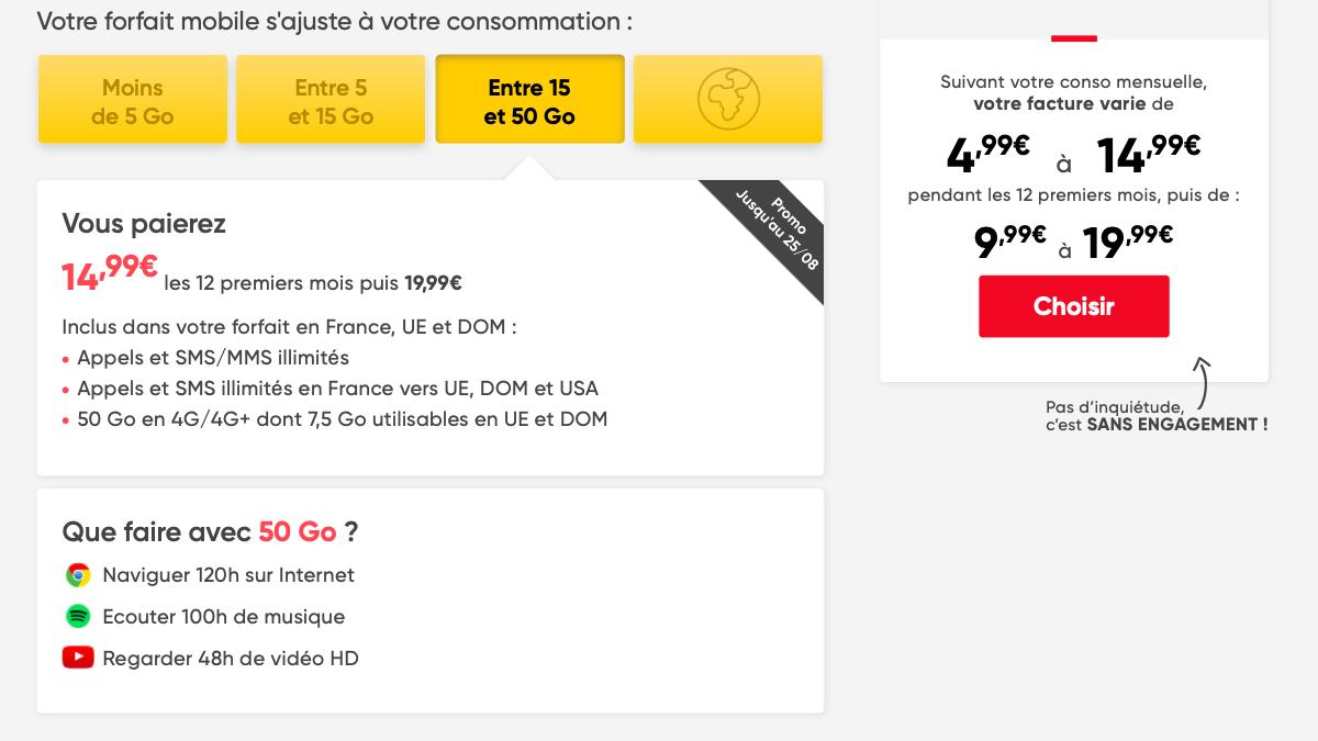 Un forfait en promo chez Prixtel : 50 Go de données mobiles.