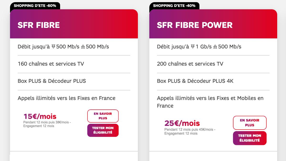 Les offres box fibre de SFR compatible avec le forfait SFR.