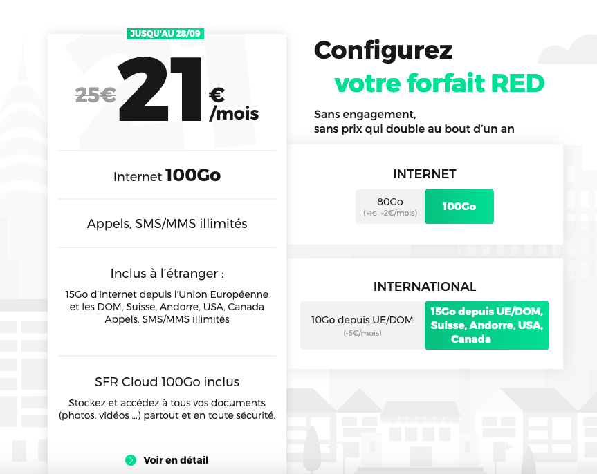 forfait RED options