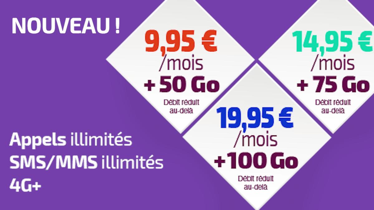 Forfait mobile 9,95€ Réglo