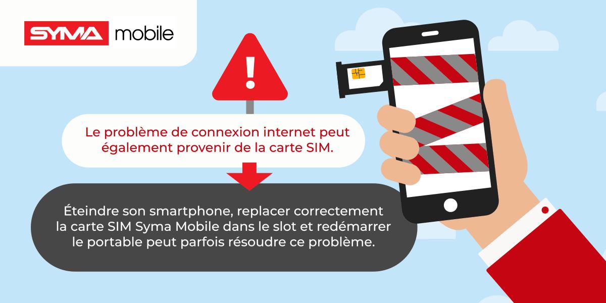 Vérifier sa carte SIM avant de régler l'APN Syma Mobile