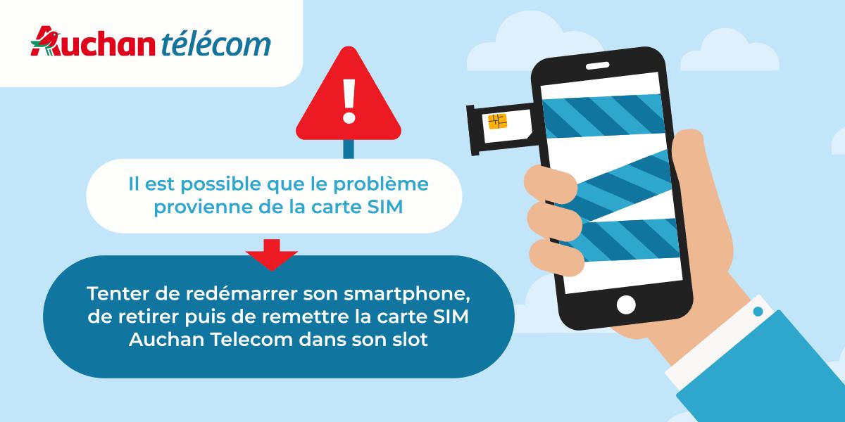 Vérifier sa carte SIM avant de configurer son APN