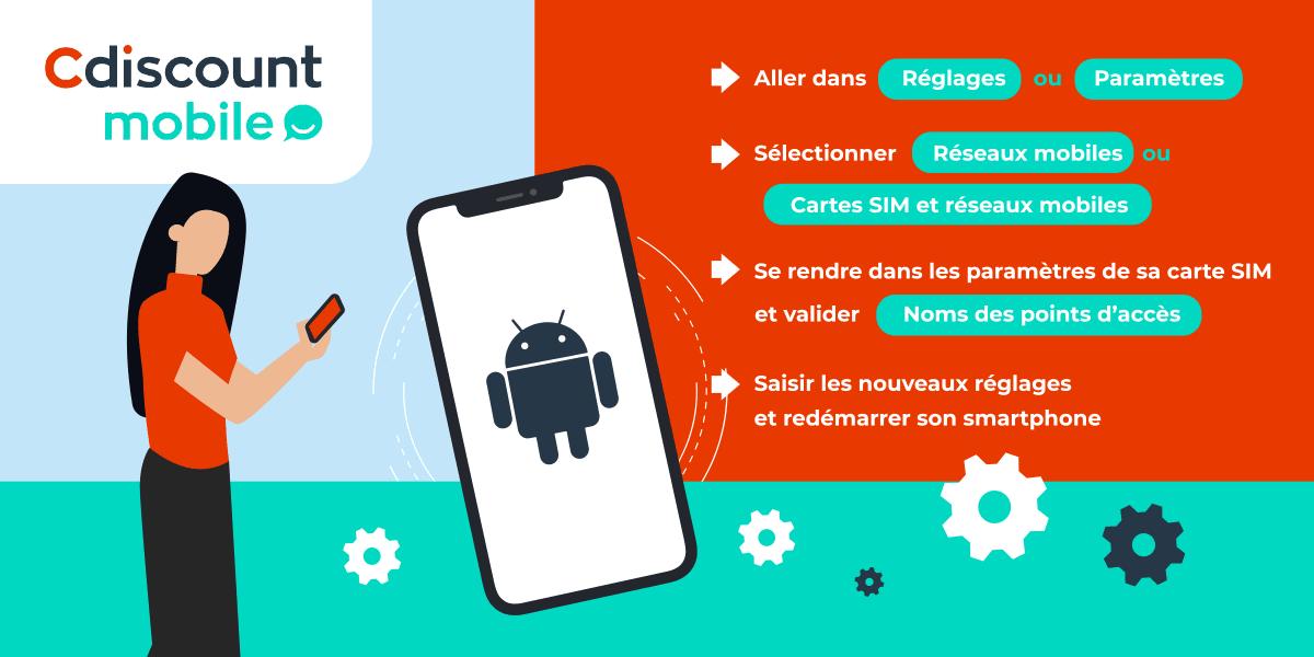 La marche à suivre pour configurer l'APN sur un smartphone Android