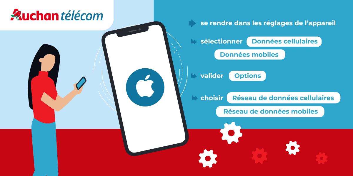 Configuration APN Auchan Telecom avec un iPhone