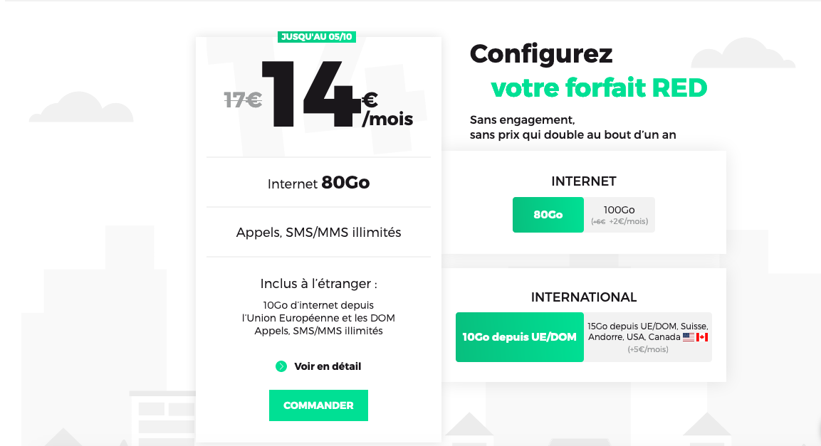 forfait mobile RED 80 Go