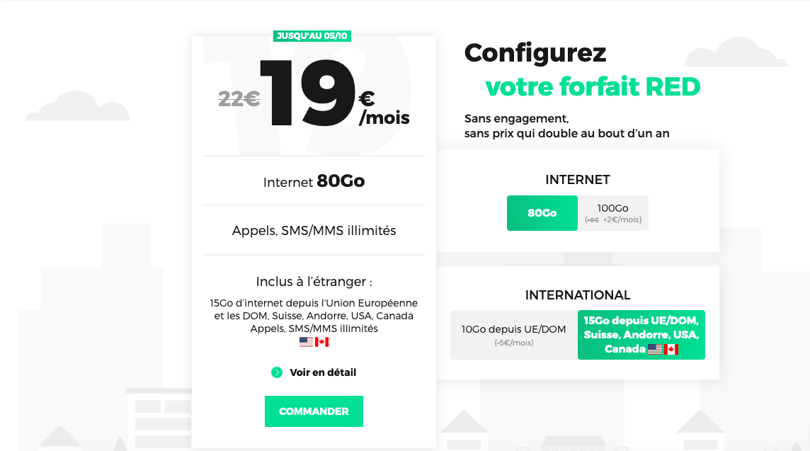 forfait mobile option internationale RED