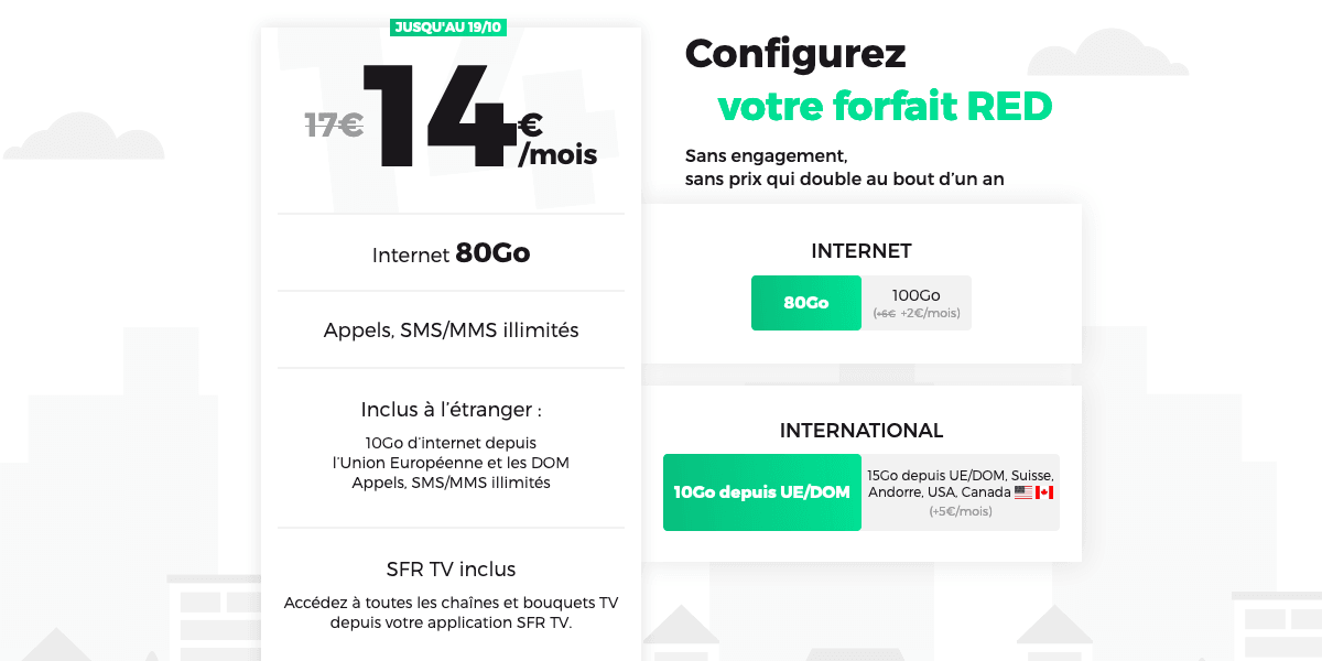 Forfait Mobile RED by SFR.
